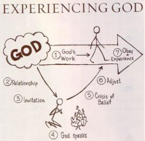 experiencing-god3